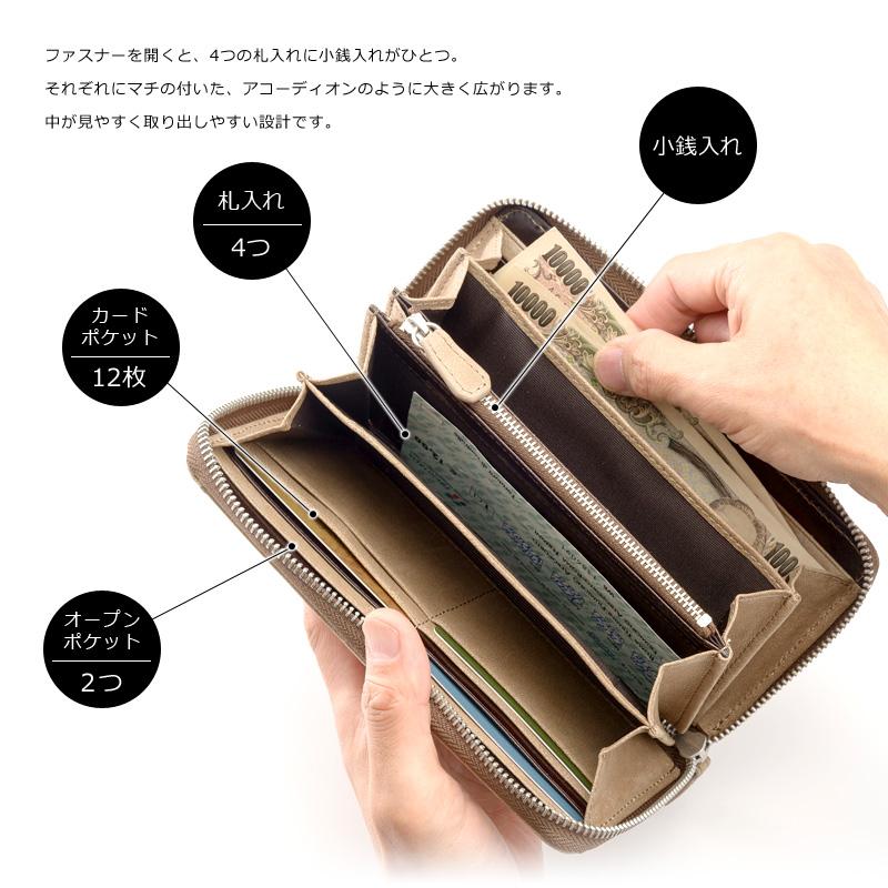Milagro(ミラグロ) 駱駝革 ラウンドファスナー ロングウォレット ca-c-539 ファスナーを開くと、4つの札入れに小銭入れがひとつ。それぞれにマチの付いた、アコーディオンのように大きく広がります。中が見やすく取り出しやすい設計です。小銭入れ 札入れ4つ カードポケット12枚 オープンポケット2つ