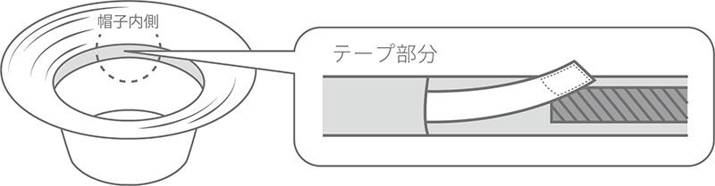 井上帽子 in-hli011 折りたためる麻×メッシュハット 日本製 2サイズ展開で、サイズ調整可能 サイズは57.5cmと60cmの2サイズ。各々内部の調整テープで微調整が可能なので、男女兼用でお使いいただけます。