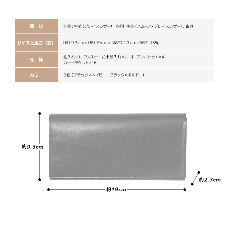 素材 外側:牛革(グレイスレザー)、金具 内側:牛革(スムース・グレイスレザー) サイズと重さ(約)(縦)9.3cm×(横)19cm×(厚さ)2.3cm/重さ:135g 仕様 札入れ×1、ファスナー式小銭入れ×1、オープンポケット×4、カードポケット×16 カラー 2色(ネイビー・ボルドー)