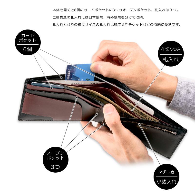 本体を開くと6個のカードポケットに3つのオープンポケット、札入れは3つ。二層構造の札入れには日本紙幣、海外紙幣を分けて収納。札入れとなりの横長サイズの札入れは航空券やチケットなどの収納に便利です。カードポケット6個 仕切りつき札入れ オープンポケット3つ マチつき小銭入れ
